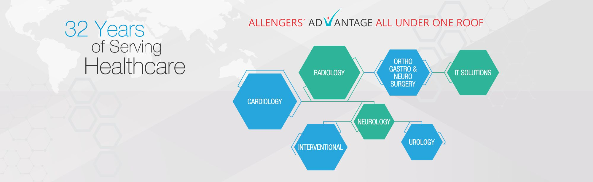 Allengers Group Of Companies | Medical equipment